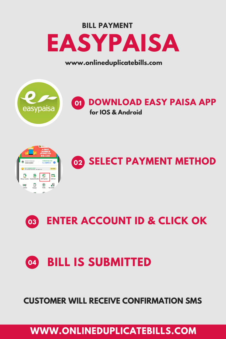 EasyPaisa PAYMENT METHOD